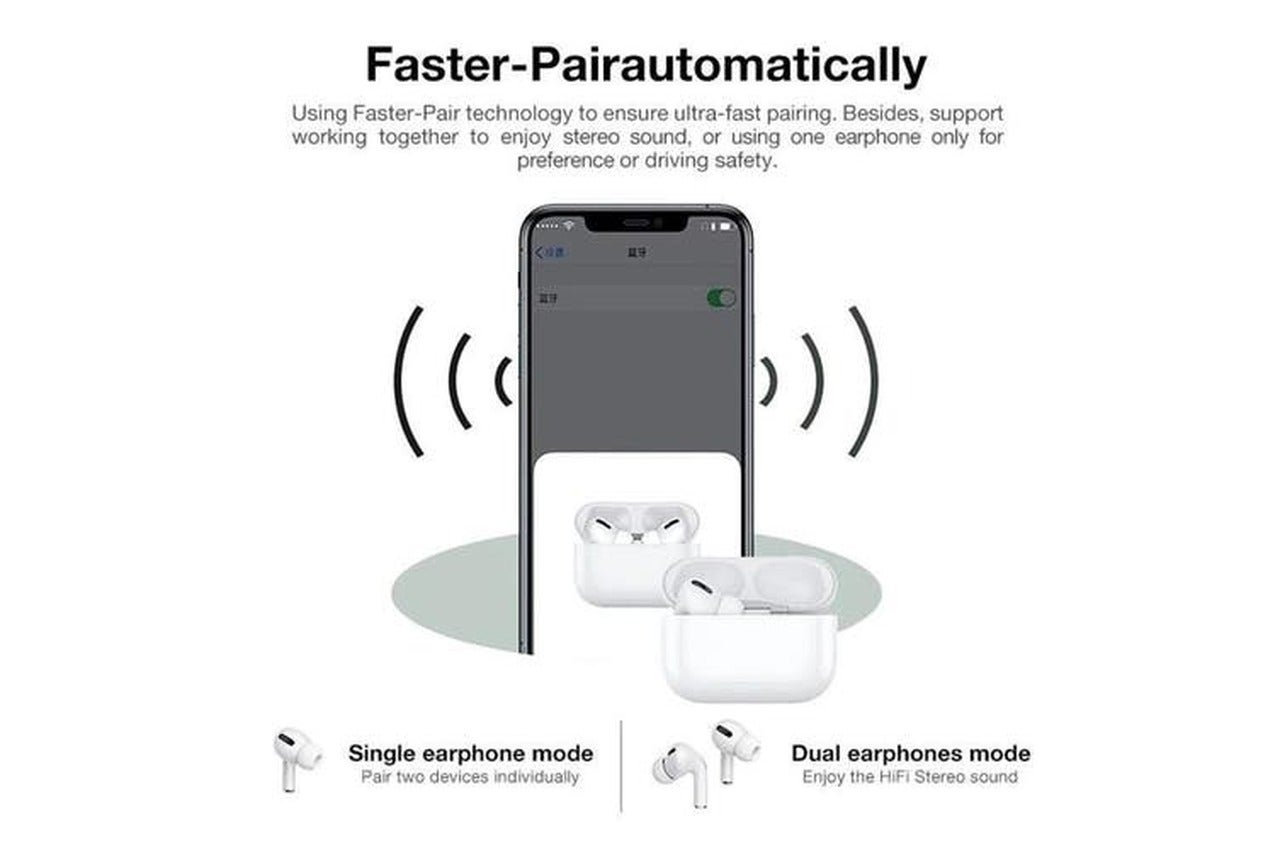 Wireless Earbuds Pro Headphones Bluetooth with Charging Case like Airpods Pro for Apple Iphone IOS Android
